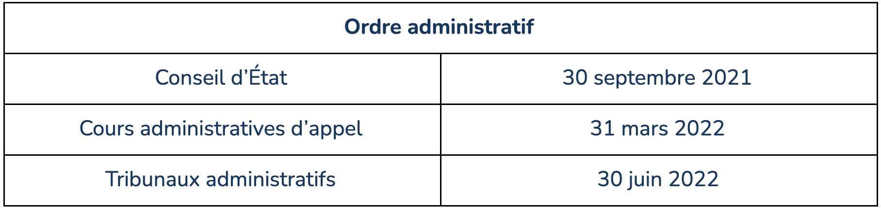 open data administratif